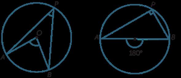 Что такое окружность как геометрическая фигура: основные свойства и характеристики