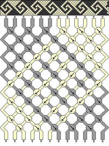 Схема фенечки из мулине сердечки