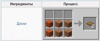 Как сделать чтобы кнопка в minecraft