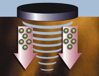 Магнитные браслеты: польза и вред. Лечебные браслеты