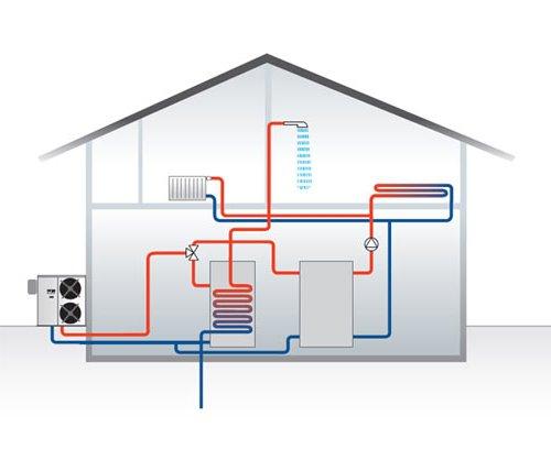 Тепловой насос из кондиционера воздух-вода своими руками