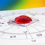 Свадебный гороскоп 2012. Часть 1